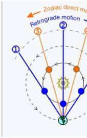 水星逆行:光芒中的反思计划